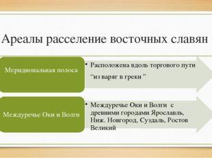 Ареалы расселение восточных славян