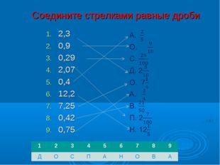 Соедините стрелками равные дроби 2,3 0,9 0,29 2,07 0,4 12,2 7,25 0,42 0,75 1