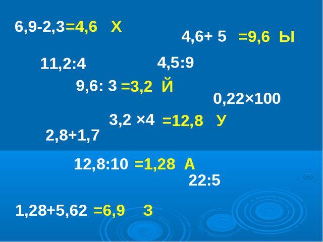 6,9-2,3 =4,6 Х 4,6+ 5 9,6: 3 3,2 ×4 12,8:10 1,28+5,62 11,2:4 2,8+1,7 4,5:9 0,...