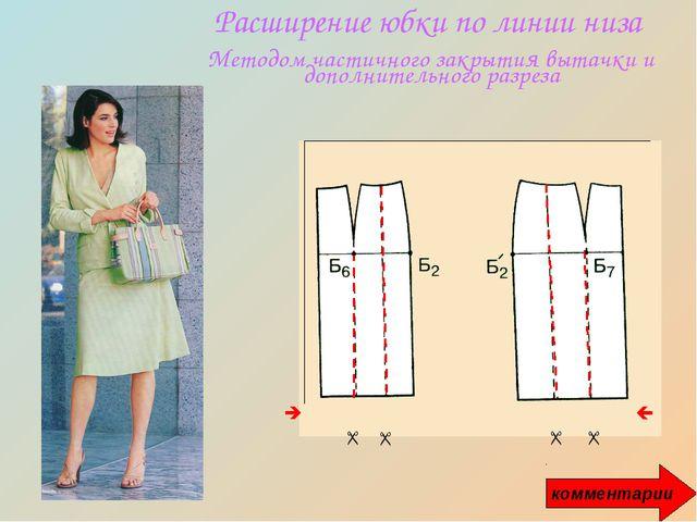Расширение юбки по линии низа Методом частичного закрытия вытачки и дополните...
