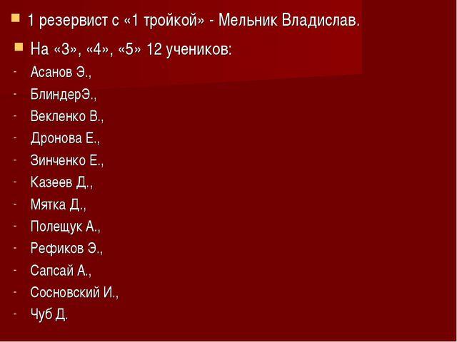 1 резервист с «1 тройкой» - Мельник Владислав. На «3», «4», «5» 12 учеников:...