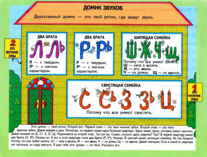 http://www.logoped1.ru/wp-content/uploads/domik-zvukov.jpg