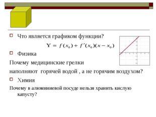 Что является графиком функции? Физика Почему медицинские грелки наполняют гор