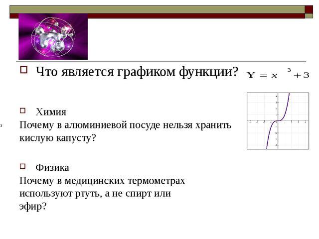 Что является графиком функции? Химия Почему в алюминиевой посуде нельзя храни...