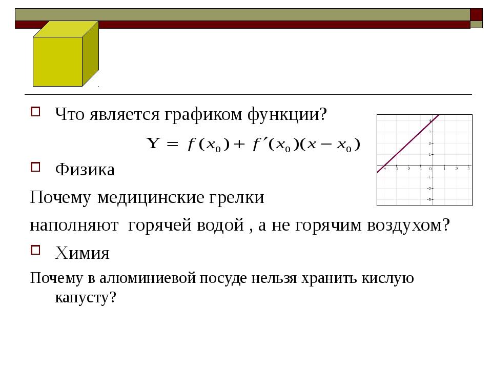 Что является графиком функции? Физика Почему медицинские грелки наполняют гор...