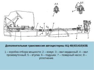 Дополнительная трансмиссия автоцистерны АЦ-40(431410)63Б 1 – коробка отбора м