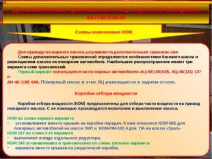 Дополнительная трансмиссия спец. агрегатов пожарного автомобиля Схемы компон