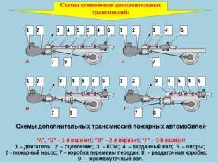 """Схемы дополнительных трансмиссий пожарных автомобилей """"А"""", """"Б"""" – 1-й вариант;"""