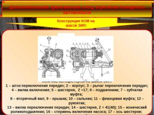 Дополнительная трансмиссия спец. агрегатов пожарного автомобиля Конструкция