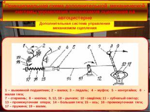 Принципиальная схема дополнительной механической системы управления механизм
