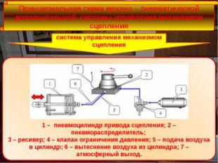 Принципиальная схема механо – пневматической дополнительной системы управлен