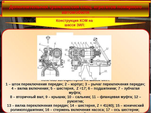 Дополнительная трансмиссия спец. агрегатов пожарного автомобиля Конструкция...