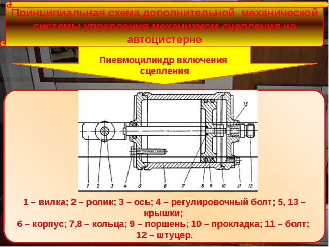 Принципиальная схема дополнительной механической системы управления механизм...