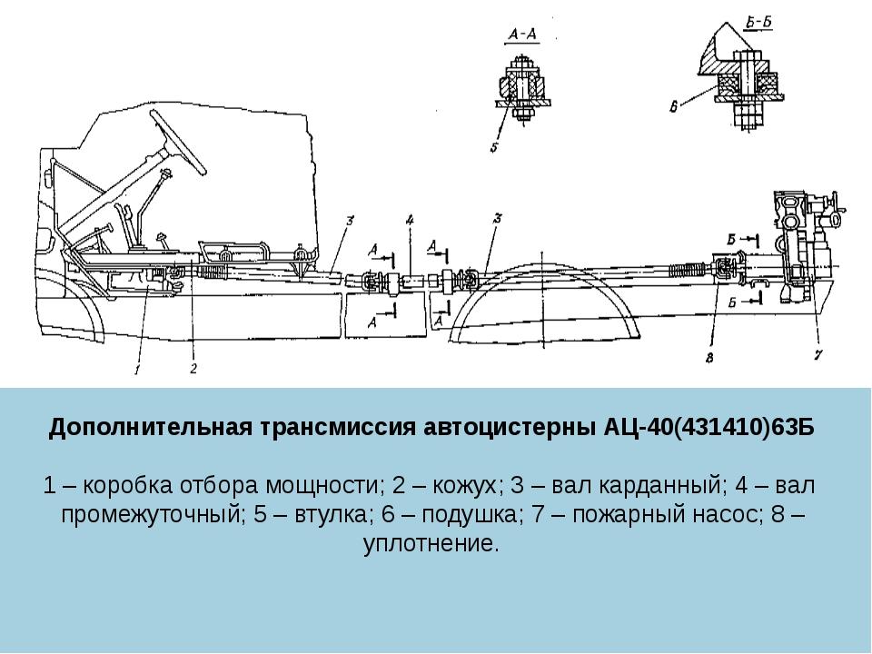Дополнительная трансмиссия автоцистерны АЦ-40(431410)63Б 1 – коробка отбора м...