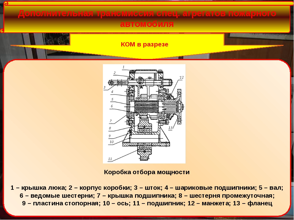 Дополнительная трансмиссия спец. агрегатов пожарного автомобиля КОМ в разрез...