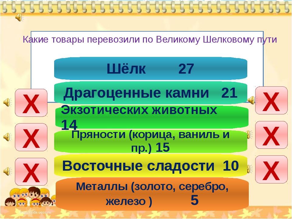 Х Х Х Х Х Х Шёлк 27 Драгоценные камни 21 Экзотических животных 14 Пряности (...