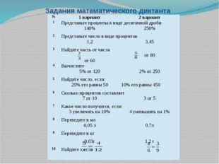 Задания математического диктанта № 1 вариант 2 вариант 1 Представьте проценты