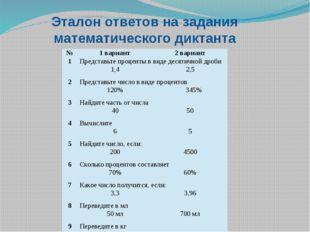 Эталон ответов на задания математического диктанта № 1 вариант 2 вариант 1 Пр