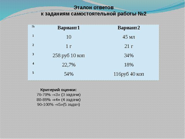 Эталон ответов к заданиям самостоятельной работы №2 Критерий оценки: 70-79% -...