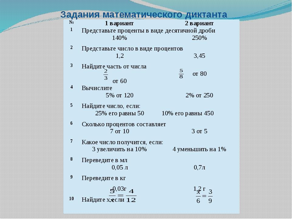 Задания математического диктанта № 1 вариант 2 вариант 1 Представьте проценты...