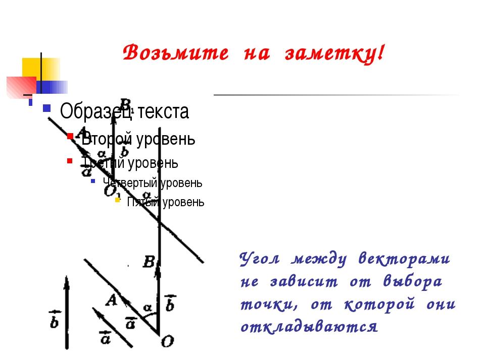 Угол между векторами не зависит от выбора точки, от которой они откладываются...