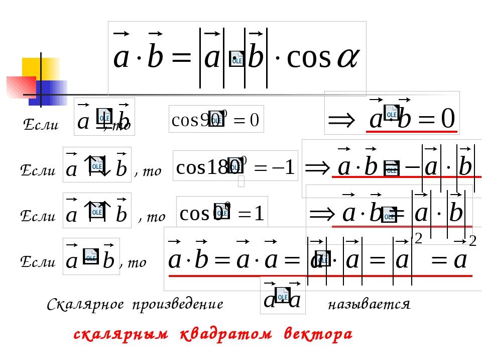 Если , то Если , то Если , то Если , то Скалярное произведение называется ск...