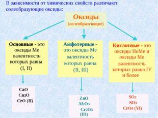 В зависимости от химических свойств различают солеобразующие оксиды: Оксиды (