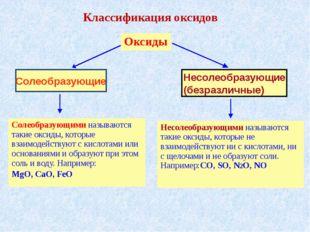 Классификация оксидов Солеобразующие Несолеобразующие (безразличные) Солеобра