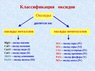 Классификация оксидов делятся на: Оксиды оксиды металлов оксиды неметаллов SO