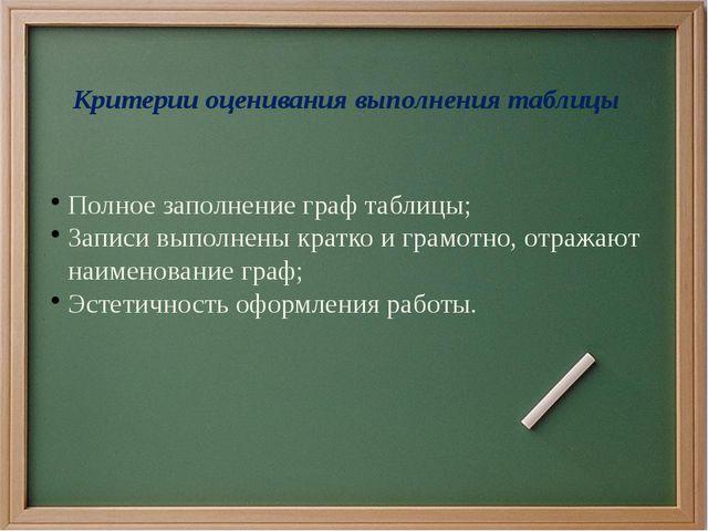 Критерии оценивания выполнения таблицы Полное заполнение граф таблицы; Запис...