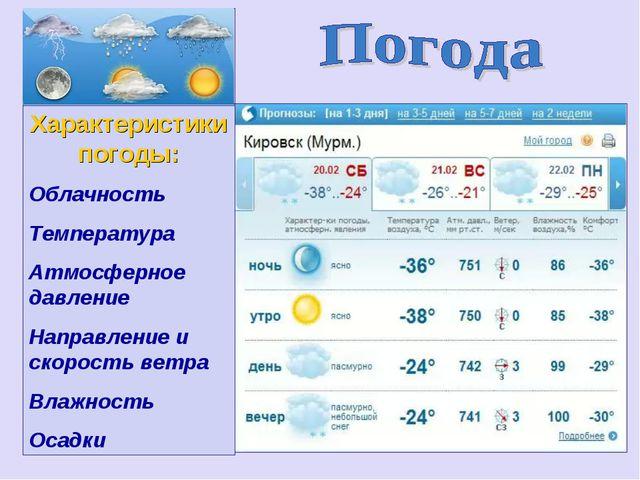Характеристики погоды: Облачность Температура Атмосферное давление Направлени...