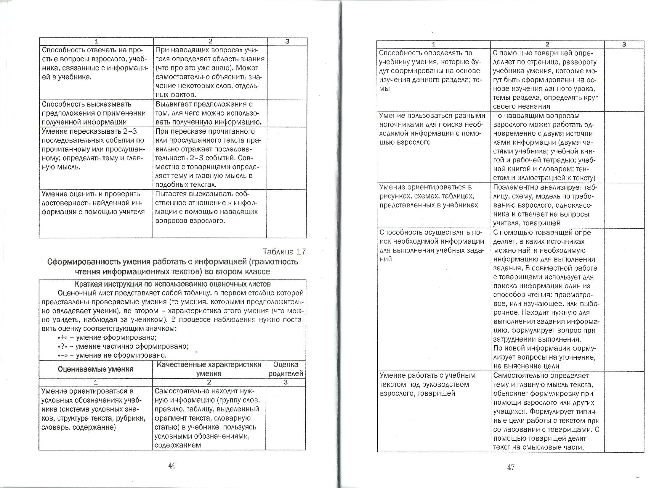 C:\Users\Ирина\Desktop\рабочие программы 1 класс для проверки\привлечение родителей к оценке образовательных достижений младших школьников для совещания\2015-07 (июл)\сканирование0036.jpg