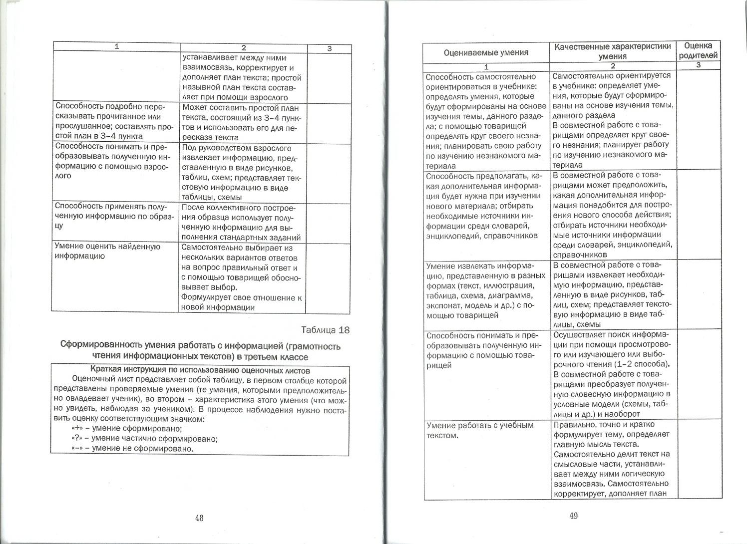C:\Users\Ирина\Desktop\рабочие программы 1 класс для проверки\привлечение родителей к оценке образовательных достижений младших школьников для совещания\2015-07 (июл)\сканирование0037.jpg