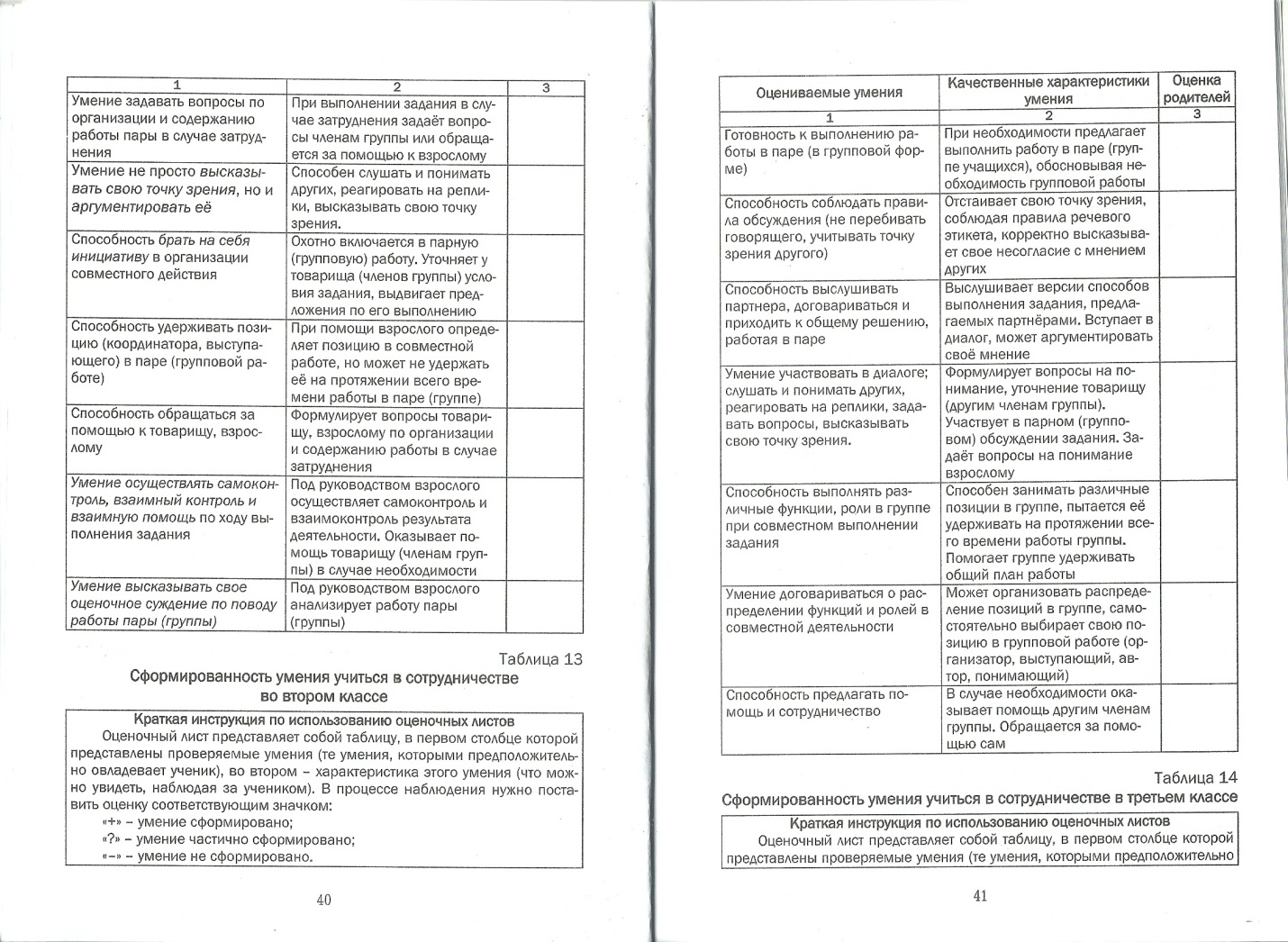 C:\Users\Ирина\Desktop\рабочие программы 1 класс для проверки\привлечение родителей к оценке образовательных достижений младших школьников для совещания\2015-07 (июл)\сканирование0032.jpg