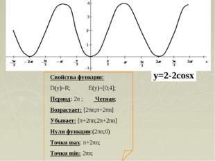 Свойства функции: D(y)=R; E(y)=[0;4]; Период: 2π ; Четная; Возрастает: [2πn;π