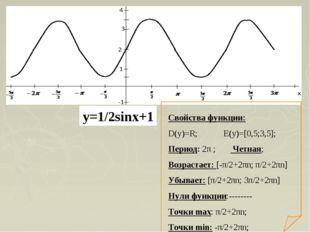 Свойства функции: D(y)=R; E(y)=[0,5;3,5]; Период: 2π ; Четная; Возрастает: [-