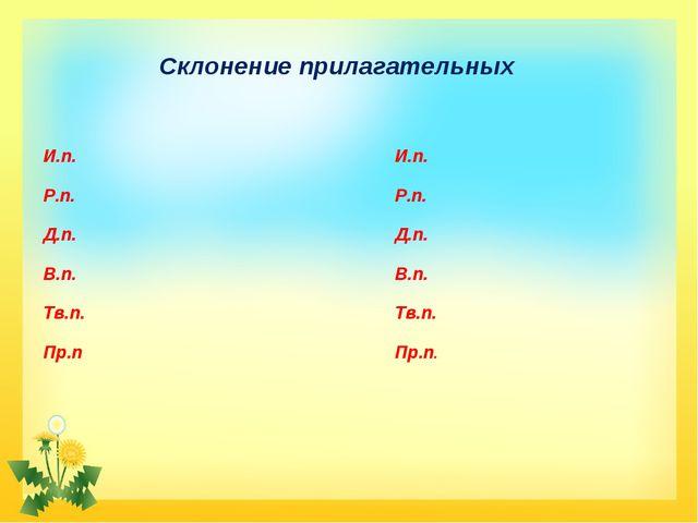 Склонение прилагательных И.п. Р.п. Д.п. В.п. Тв.п. Пр.п И.п. Р.п. Д.п. В.п. Т...