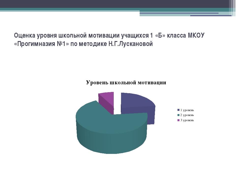 Оценка уровня школьной мотивации учащихся 1 «Б» класса МКОУ «Прогимназия №1»...