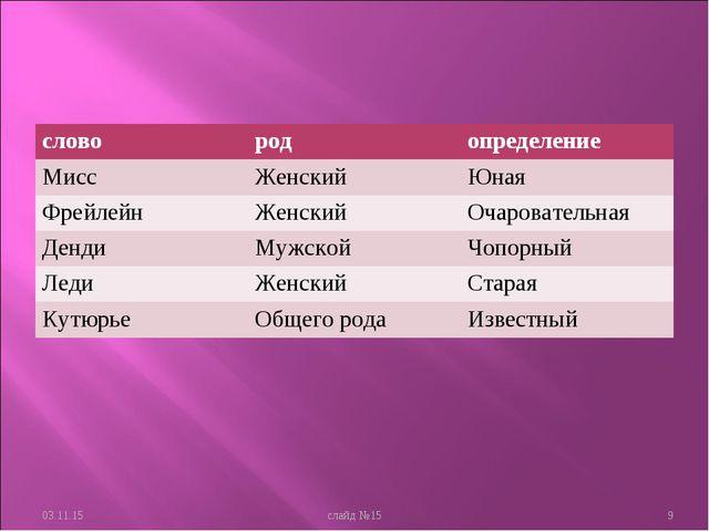 * слайд №15 * словородопределение МиссЖенскийЮная ФрейлейнЖенскийОчаров...