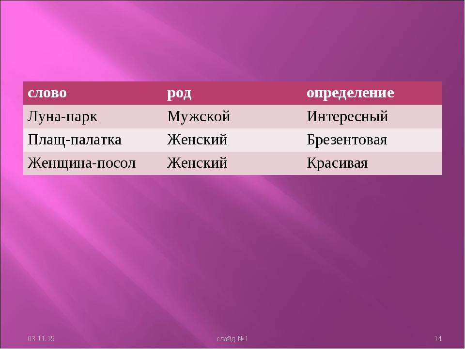 * слайд №1 * словородопределение Луна-паркМужскойИнтересный Плащ-палатка...