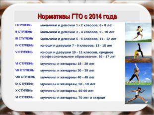 Нормативы ГТО с 2014 года I СТУПЕНЬмальчики и девочки 1 - 2 классов, 6 -