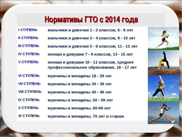 Нормативы ГТО с 2014 года I СТУПЕНЬмальчики и девочки 1 - 2 классов, 6 -...