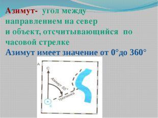 Азимут- угол между направлением на север и объект, отсчитывающийся по часовой