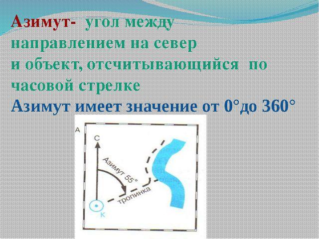 Азимут- угол между направлением на север и объект, отсчитывающийся по часовой...