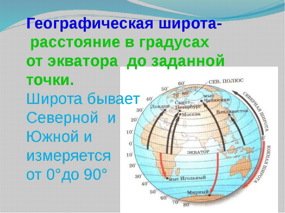Географическая широта- расстояние в градусах от экватора до заданной точки. Ш...