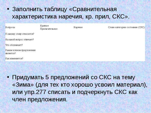 Заполнить таблицу «Сравнительная характеристика наречия, кр. прил, СКС».  ...
