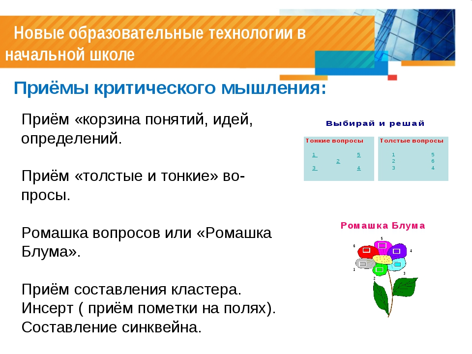 Новые образовательные технологии в начальной школе Приёмы критического мышле...