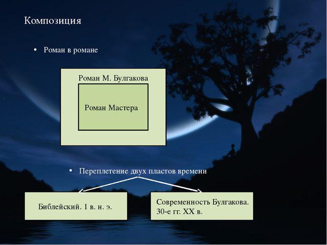 Композиция Роман в романе Роман М. Булгакова Роман Мастера Переплетение двух...