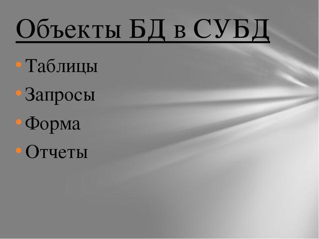 Таблицы Запросы Форма Отчеты Объекты БД в СУБД