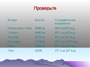 Проверьте ВулканВысота Географические координаты Ключесвкая Сопка4688 м56